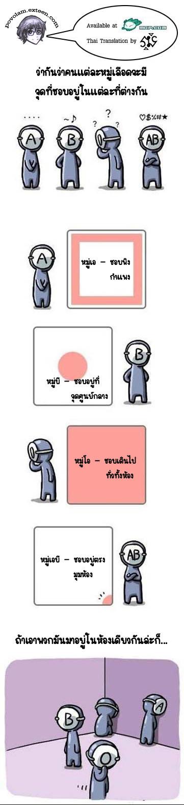 กรุ๊ปเลือด (2)
